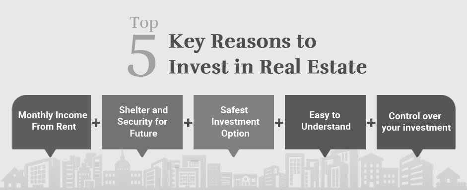 invest real estate cabo